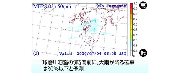気象庁の従来手法による九州豪雨の確率予測